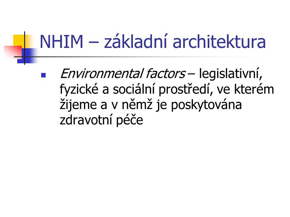 NHIM – základní architektura Environmental factors – legislativní, fyzické a sociální prostředí, ve kterém žijeme a v němž je poskytována zdravotní pé