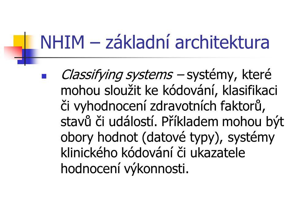 NHIM – základní architektura Classifying systems – systémy, které mohou sloužit ke kódování, klasifikaci či vyhodnocení zdravotních faktorů, stavů či