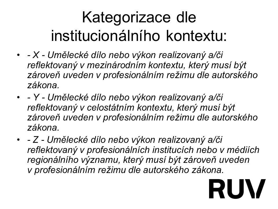 Kategorizace dle institucionálního kontextu: - X - Umělecké dílo nebo výkon realizovaný a/či reflektovaný v mezinárodním kontextu, který musí být záro