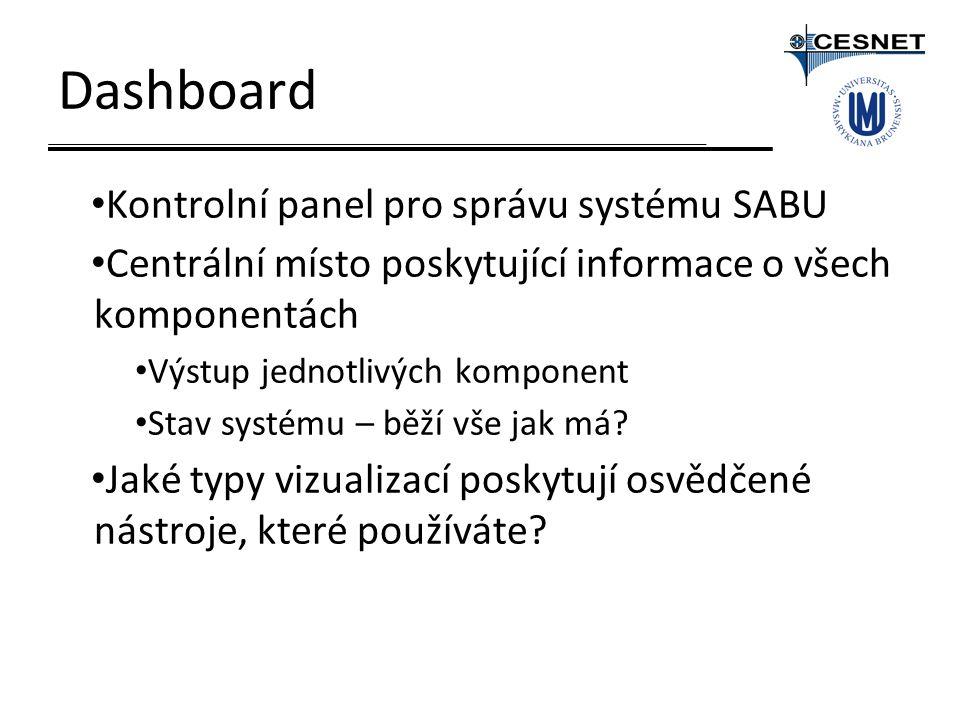 Dashboard Kontrolní panel pro správu systému SABU Centrální místo poskytující informace o všech komponentách Výstup jednotlivých komponent Stav systému – běží vše jak má.