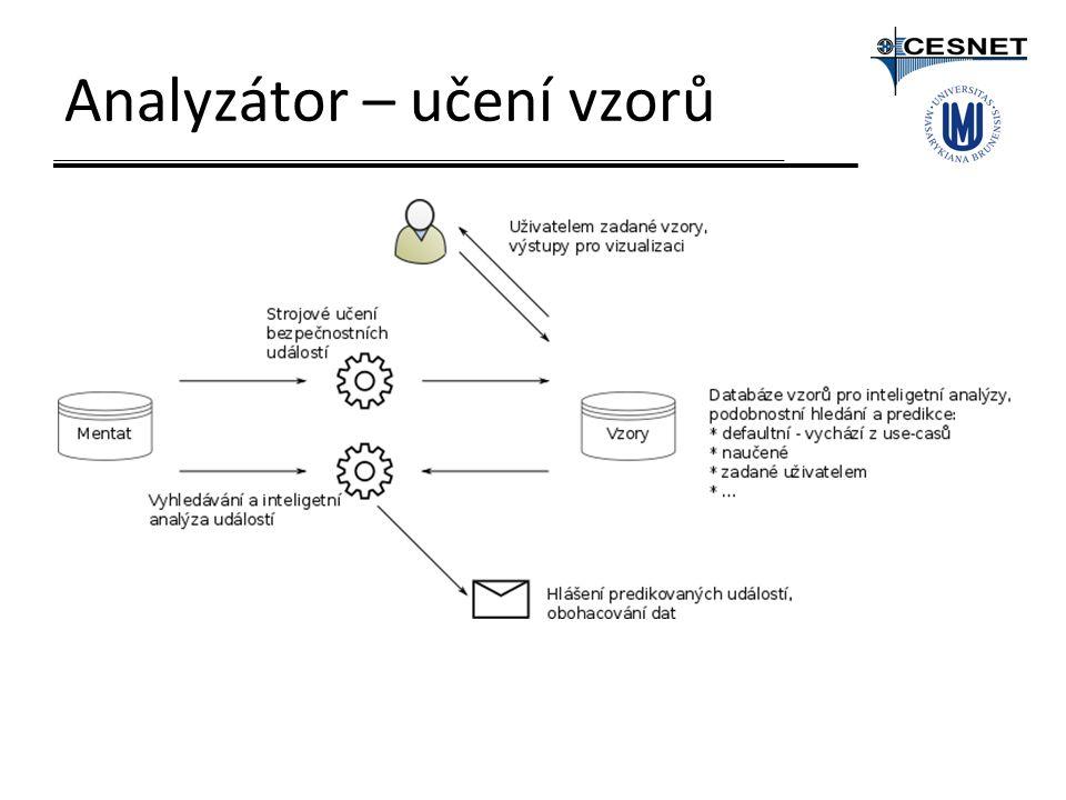 Analyzátor – učení vzorů