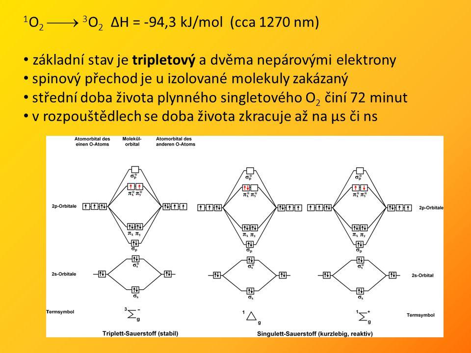 1 O 2  3 O 2 ΔH = -94,3 kJ/mol (cca 1270 nm) základní stav je tripletový a dvěma nepárovými elektrony spinový přechod je u izolované molekuly zakázaný střední doba života plynného singletového O 2 činí 72 minut v rozpouštědlech se doba života zkracuje až na μs či ns