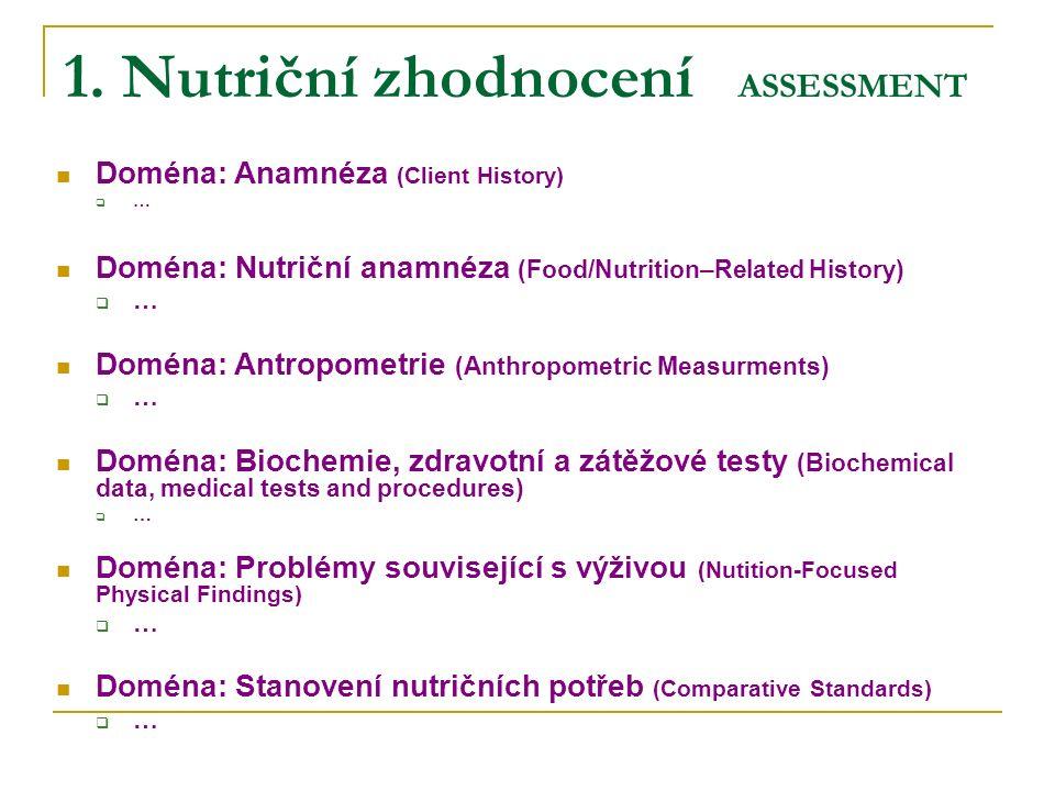 1. Nutriční zhodnocení ASSESSMENT Doména: Anamnéza (Client History)  … Doména: Nutriční anamnéza (Food/Nutrition–Related History)  … Doména: Antropo