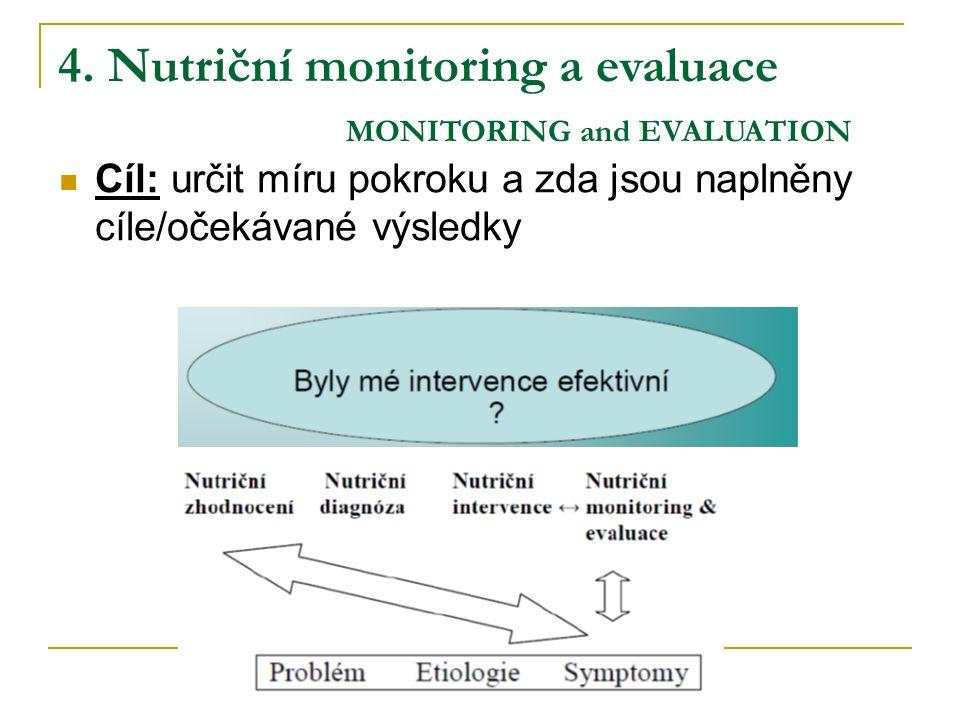 4. Nutriční monitoring a evaluace MONITORING and EVALUATION Cíl: určit míru pokroku a zda jsou naplněny cíle/očekávané výsledky