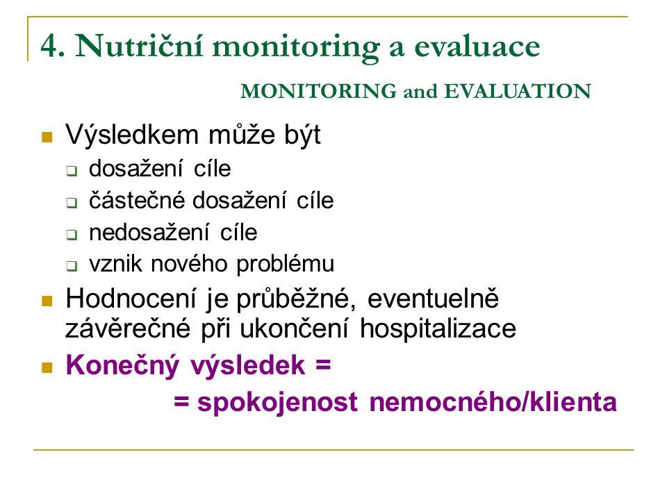 4. Nutriční monitoring a evaluace MONITORING and EVALUATION Výsledkem může být  dosažení cíle  částečné dosažení cíle  nedosažení cíle  vznik nové