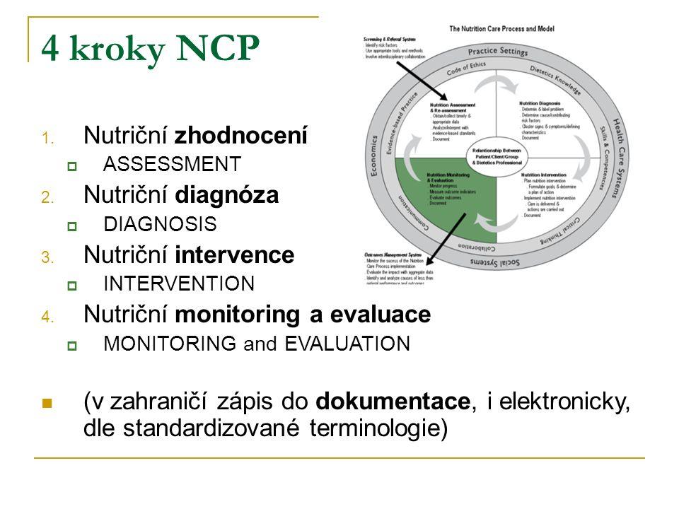 4 kroky NCP 1. Nutriční zhodnocení  ASSESSMENT 2.