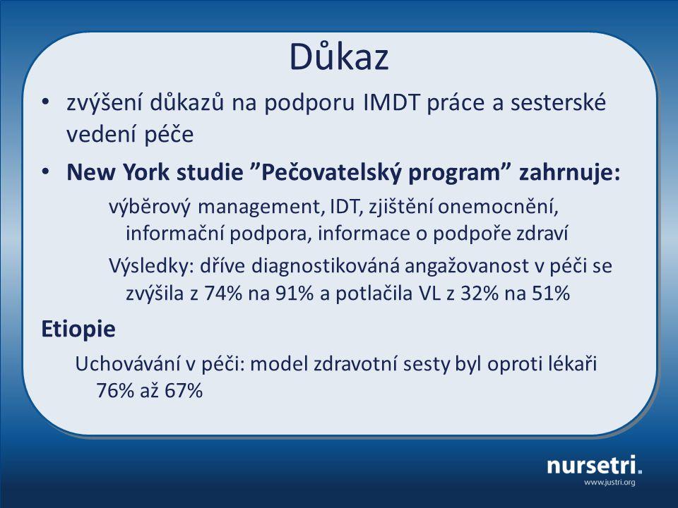 Důkaz zvýšení důkazů na podporu IMDT práce a sesterské vedení péče New York studie Pečovatelský program zahrnuje: výbĕrový management, IDT, zjištění onemocnění, informační podpora, informace o podpoře zdraví Výsledky: dříve diagnostikováná angažovanost v péči se zvýšila z 74% na 91% a potlačila VL z 32% na 51% Etiopie Uchovávání v péči: model zdravotní sesty byl oproti lékaři 76% až 67%