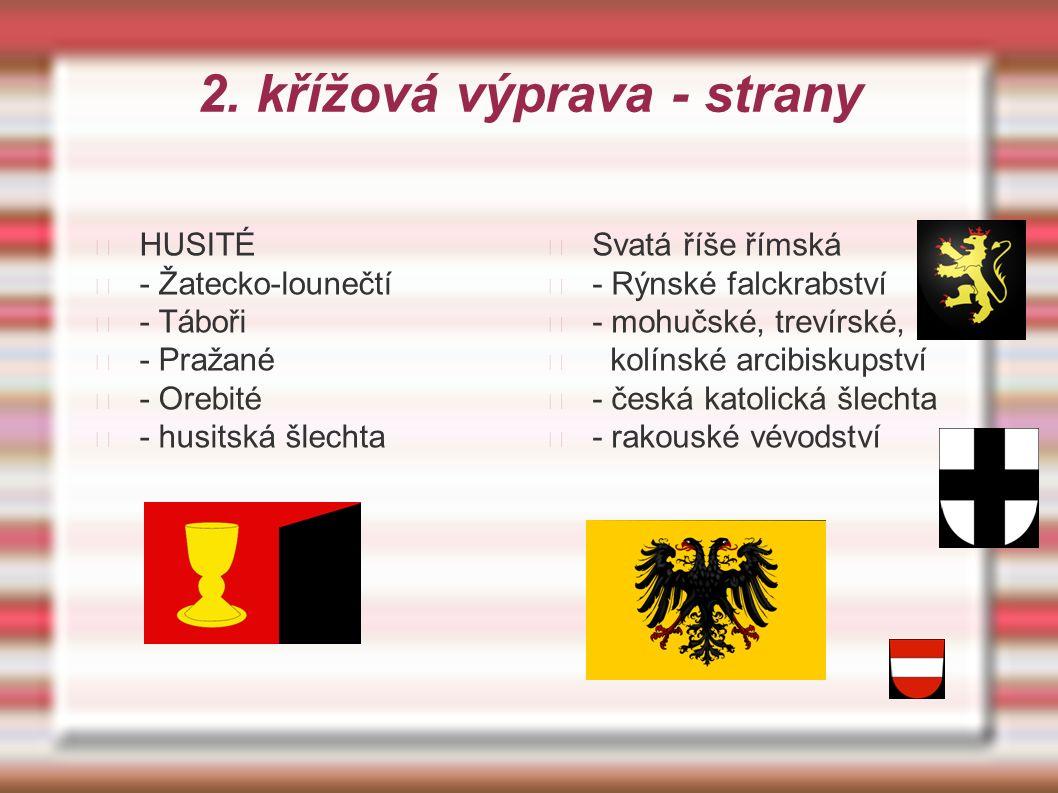 2. křížová výprava - strany HUSITÉ - Žatecko-lounečtí - Táboři - Pražané - Orebité - husitská šlechta Svatá říše římská - Rýnské falckrabství - mohučs