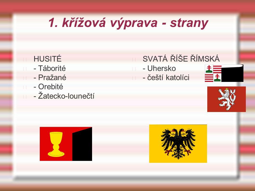 1. křížová výprava - strany HUSITÉ - Táborité - Pražané - Orebité - Žatecko-lounečtí SVATÁ ŘÍŠE ŘÍMSKÁ - Uhersko - čeští katolíci