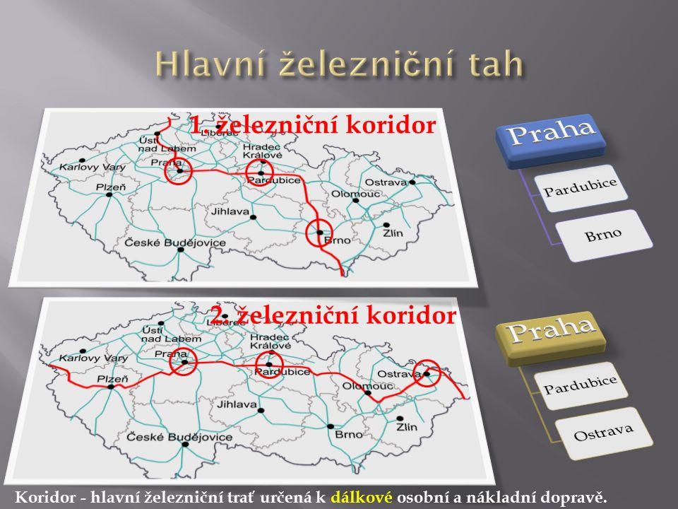 1. železniční koridor 2.