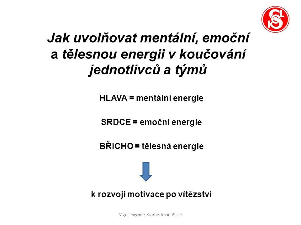 Jak uvolňovat mentální, emoční a tělesnou energii v koučování jednotlivců a týmů HLAVA = mentální energie SRDCE = emoční energie BŘICHO = tělesná energie k rozvoji motivace po vítězství Mgr.