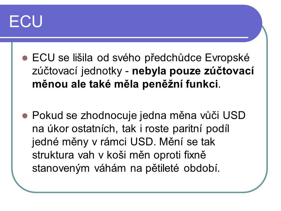 ECU ECU se lišila od svého předchůdce Evropské zúčtovací jednotky - nebyla pouze zúčtovací měnou ale také měla peněžní funkci.