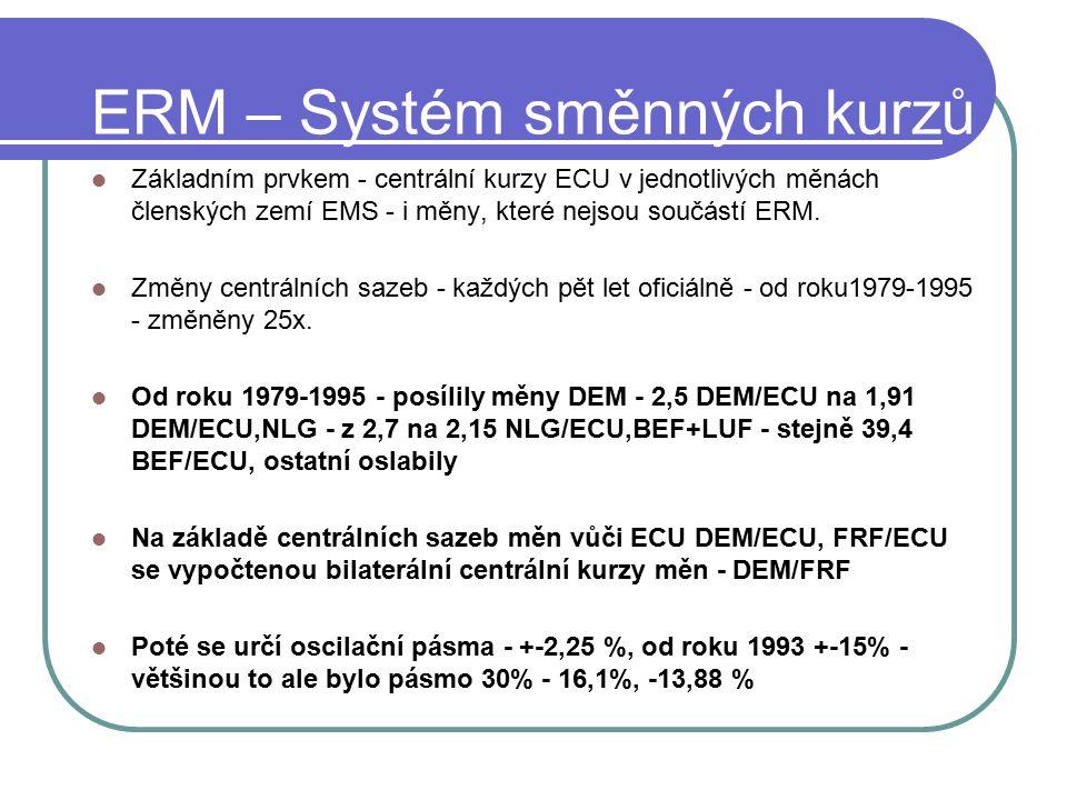 ERM – Systém směnných kurzů Základním prvkem - centrální kurzy ECU v jednotlivých měnách členských zemí EMS - i měny, které nejsou součástí ERM.