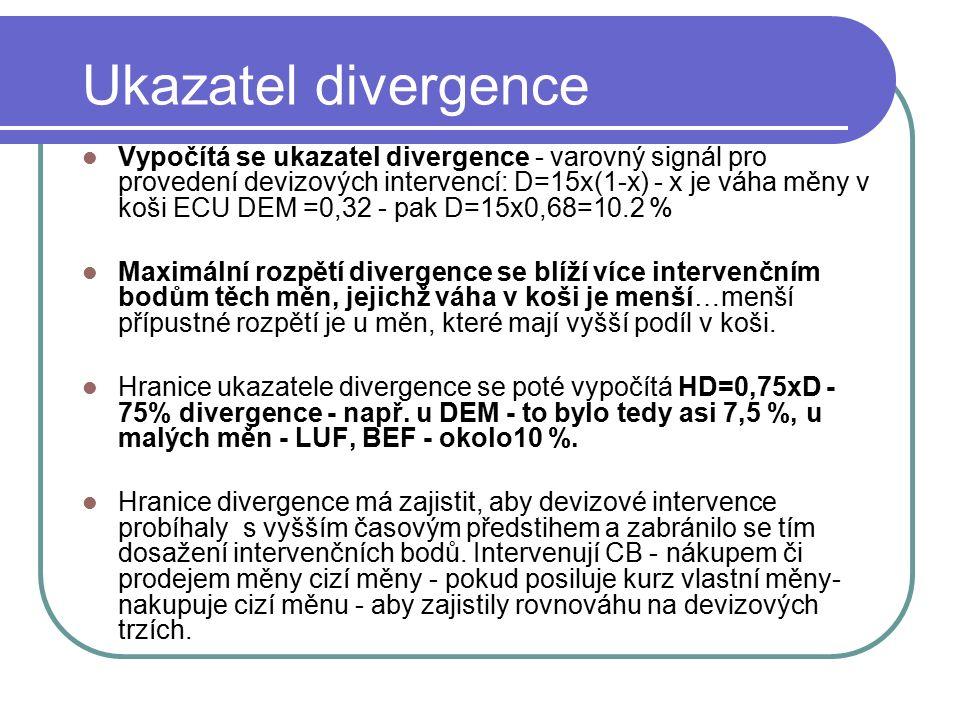 Ukazatel divergence Vypočítá se ukazatel divergence - varovný signál pro provedení devizových intervencí: D=15x(1-x) - x je váha měny v koši ECU DEM =0,32 - pak D=15x0,68=10.2 % Maximální rozpětí divergence se blíží více intervenčním bodům těch měn, jejichž váha v koši je menší…menší přípustné rozpětí je u měn, které mají vyšší podíl v koši.
