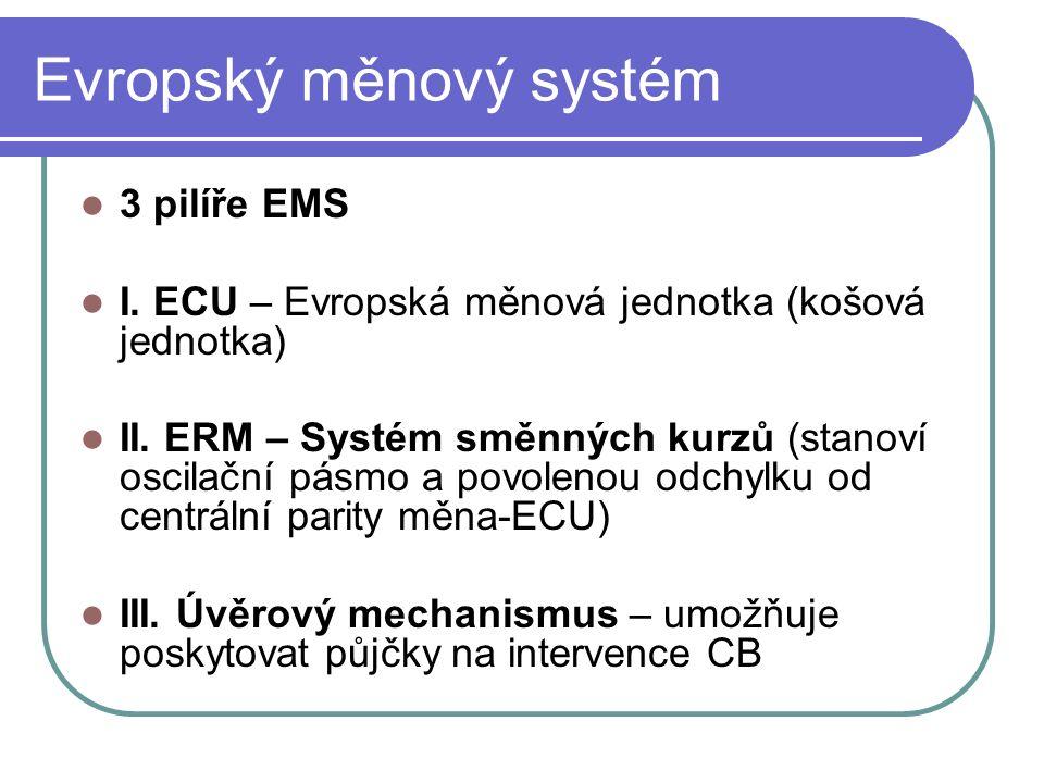 Evropský měnový systém 3 pilíře EMS I. ECU – Evropská měnová jednotka (košová jednotka) II.