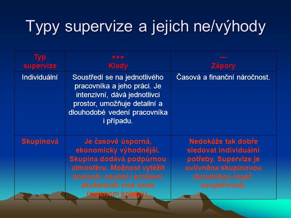 Typy supervize a jejich ne/výhody Typ supervize +++ Klady --- Zápory IndividuálníSoustředí se na jednotlivého pracovníka a jeho práci. Je intenzivní,