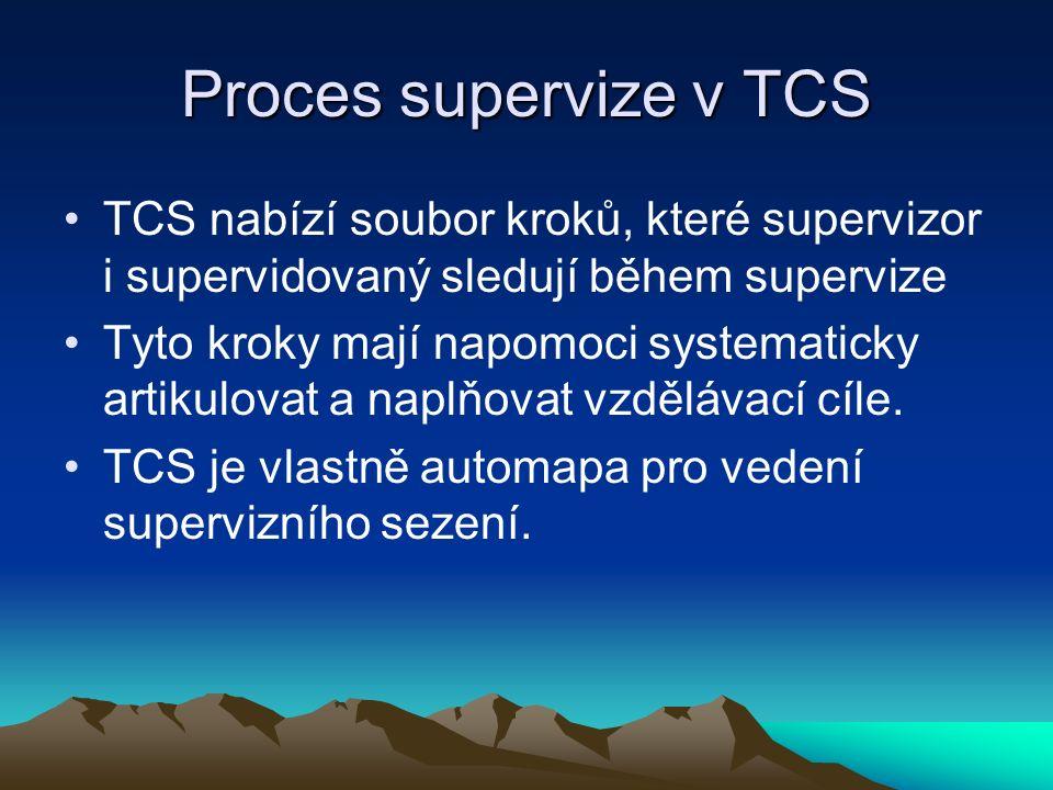 Proces supervize v TCS TCS nabízí soubor kroků, které supervizor i supervidovaný sledují během supervize Tyto kroky mají napomoci systematicky artikulovat a naplňovat vzdělávací cíle.