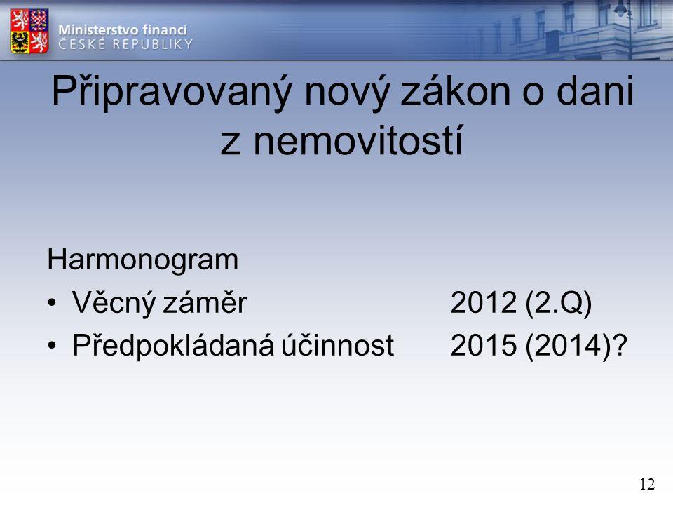 12 Připravovaný nový zákon o dani z nemovitostí Harmonogram Věcný záměr2012 (2.Q) Předpokládaná účinnost2015 (2014)?