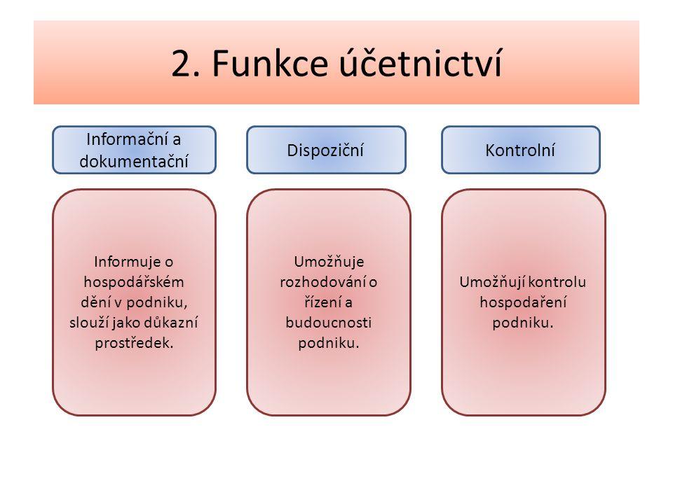 2. Funkce účetnictví Informační a dokumentační DispozičníKontrolní Informuje o hospodářském dění v podniku, slouží jako důkazní prostředek. Umožňuje r