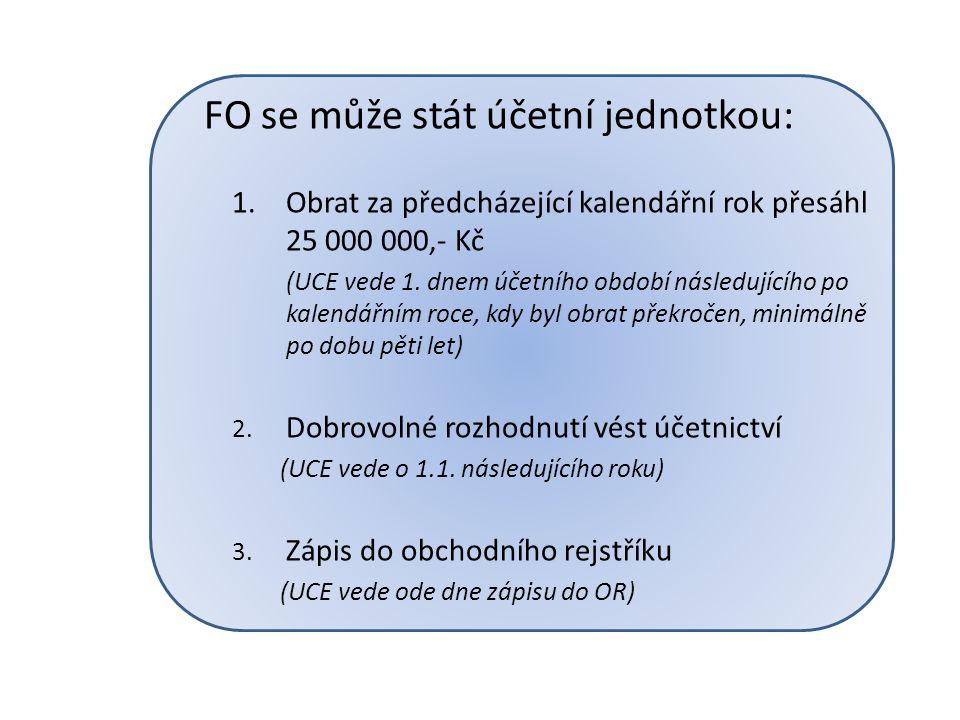 FO se může stát účetní jednotkou: 1.Obrat za předcházející kalendářní rok přesáhl 25 000 000,- Kč (UCE vede 1.