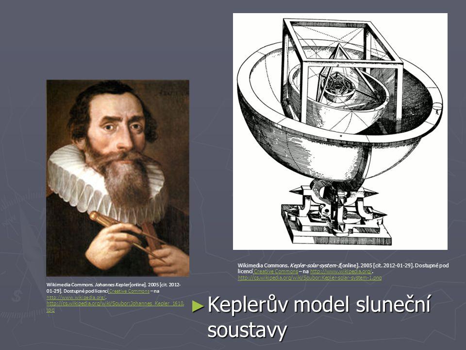 ► Keplerův model sluneční soustavy Wikimedia Commons. Johannes Kepler[online]. 2005 [cit. 2012- 01-29]. Dostupné pod licencí Creative Commons – na htt