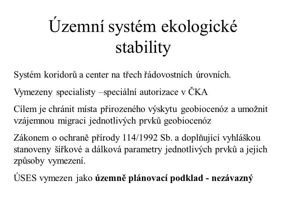 Územní systém ekologické stability Systém koridorů a center na třech řádovostních úrovních.