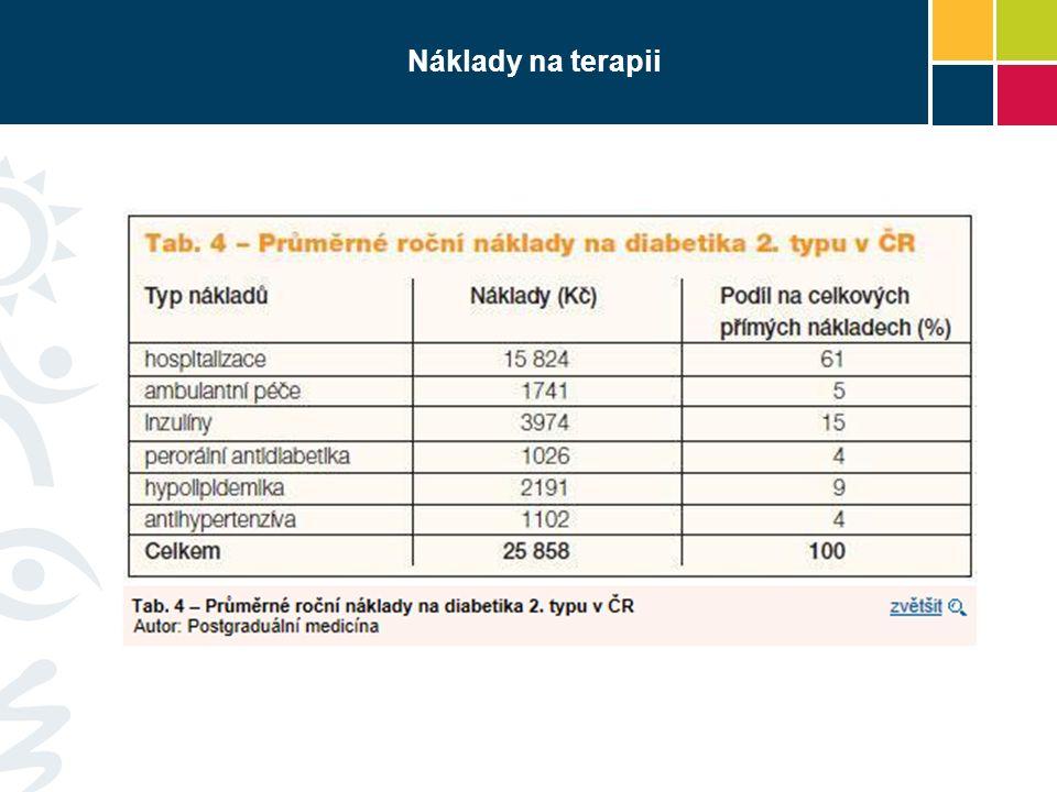 V USA celkové náklady spojené s diabetes 245 mld USD/rok Velké Británii do této diagnózy směřuje 4 až 5 % zdravotních výdajů Léčba komplikací diabetu převyšuje 50 % nákladů na léčbu této diagnózy - USA asi 60 % - Švédsko 58 %, - UK 60 % ČR - roční náklady na diabetika zhruba 26 000 Kč.
