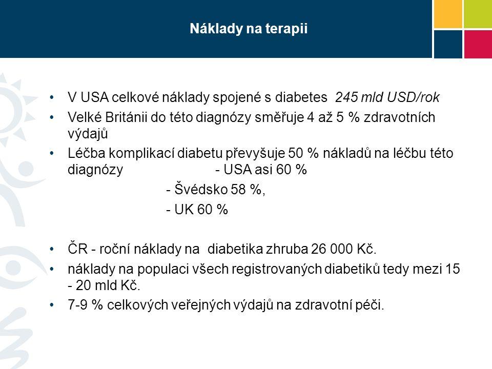 V USA celkové náklady spojené s diabetes 245 mld USD/rok Velké Británii do této diagnózy směřuje 4 až 5 % zdravotních výdajů Léčba komplikací diabetu
