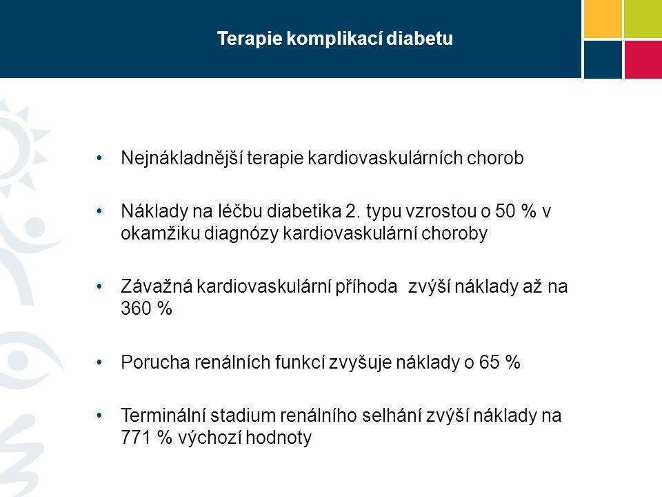 Terapie komplikací diabetu Pacient na dialýze s diagnózou diabetes je až 10x dražší, než ten, u kterého se této komplikaci předejde.