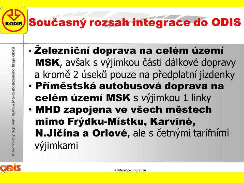Konference IDS 2016 Současný rozsah integrace do ODIS Integrovaný dopravní systém Moravskoslezského kraje ODIS Železniční doprava na celém území MSK,
