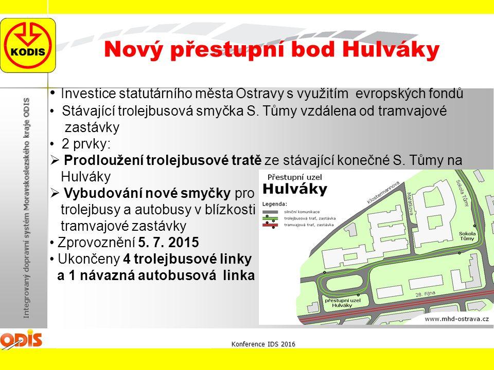 Investice statutárního města Ostravy s využitím evropských fondů Stávající trolejbusová smyčka S. Tůmy vzdálena od tramvajové zastávky 2 prvky:  Prod