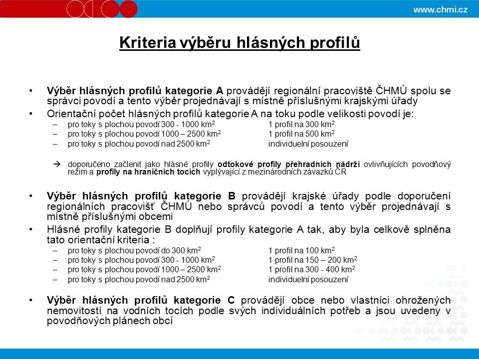 Kriteria výběru hlásných profilů Výběr hlásných profilů kategorie A provádějí regionální pracoviště ČHMÚ spolu se správci povodí a tento výběr projednávají s místně příslušnými krajskými úřady Orientační počet hlásných profilů kategorie A na toku podle velikosti povodí je: –pro toky s plochou povodí 300 - 1000 km 2 1 profil na 300 km 2 –pro toky s plochou povodí 1000 – 2500 km 2 1 profil na 500 km 2 –pro toky s plochou povodí nad 2500 km 2 individuelní posouzení  doporučeno začlenit jako hlásné profily odtokové profily přehradních nádrží ovlivňujících povodňový režim a profily na hraničních tocích vyplývající z mezinárodních závazků ČR Výběr hlásných profilů kategorie B provádějí krajské úřady podle doporučení regionálních pracovišť ČHMÚ nebo správců povodí a tento výběr projednávají s místně příslušnými obcemi Hlásné profily kategorie B doplňují profily kategorie A tak, aby byla celkově splněna tato orientační kriteria : –pro toky s plochou povodí do 300 km 2 1 profil na 100 km 2 –pro toky s plochou povodí 300 - 1000 km 2 1 profil na 150 – 200 km 2 –pro toky s plochou povodí 1000 – 2500 km 2 1 profil na 300 - 400 km 2 –pro toky s plochou povodí nad 2500 km 2 individuelní posouzení Výběr hlásných profilů kategorie C provádějí obce nebo vlastníci ohrožených nemovitostí na vodních tocích podle svých individuálních potřeb a jsou uvedeny v povodňových plánech obcí