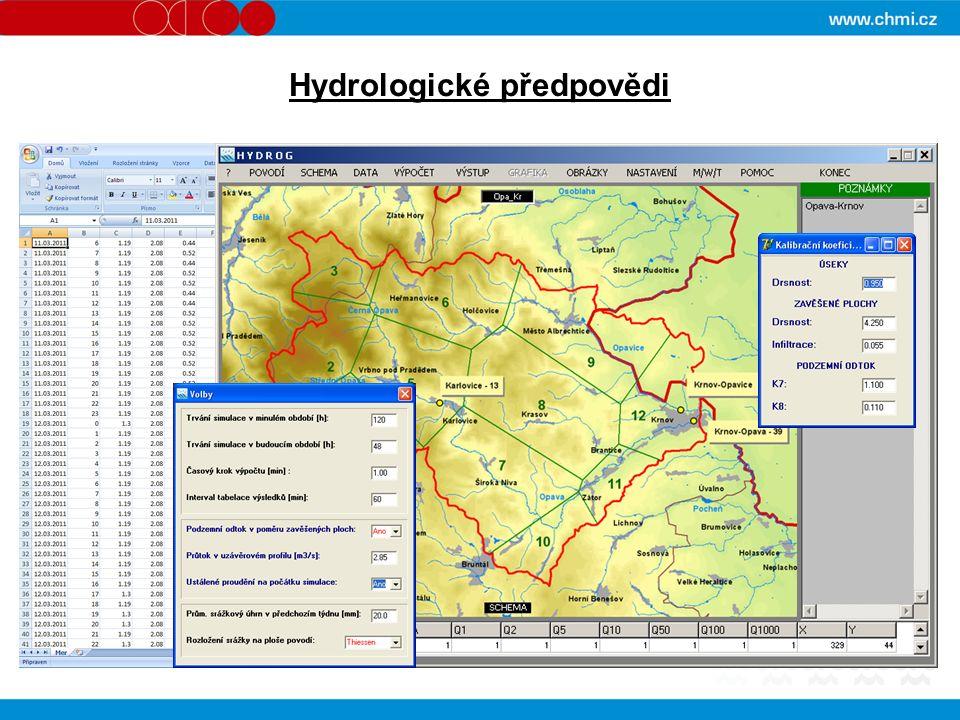 Hydrologické předpovědi