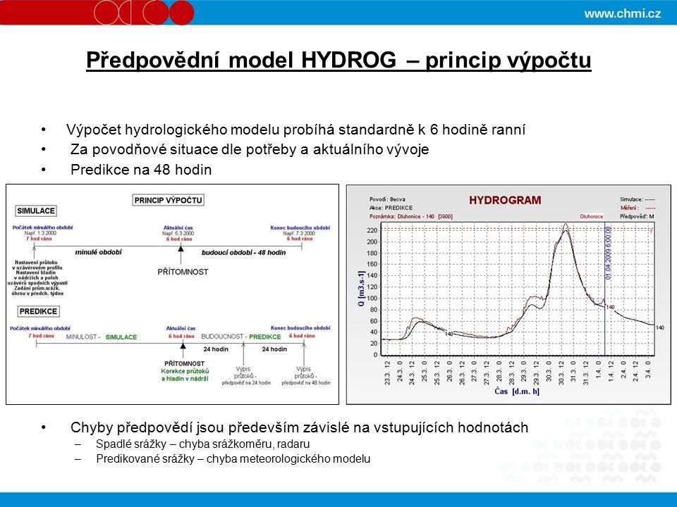 Předpovědní model HYDROG – princip výpočtu Výpočet hydrologického modelu probíhá standardně k 6 hodině ranní Za povodňové situace dle potřeby a aktuálního vývoje Predikce na 48 hodin Chyby předpovědí jsou především závislé na vstupujících hodnotách –Spadlé srážky – chyba srážkoměru, radaru –Predikované srážky – chyba meteorologického modelu