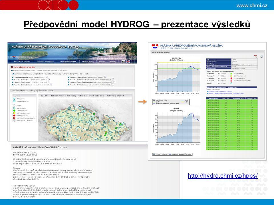 Předpovědní model HYDROG – prezentace výsledků http://hydro.chmi.cz/hpps/
