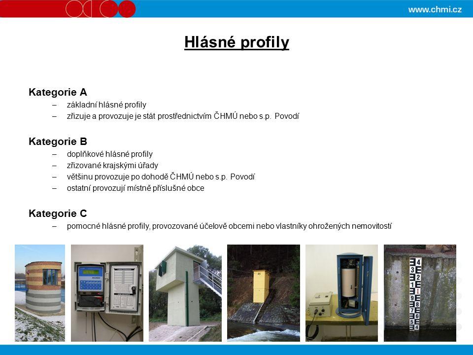 Hlásné profily Kategorie A –základní hlásné profily –zřizuje a provozuje je stát prostřednictvím ČHMÚ nebo s.p.