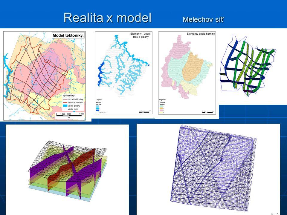 Realita x model Podkrušnohoří