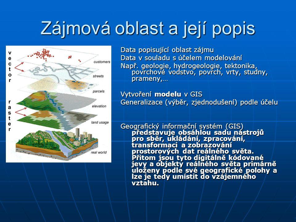 Zájmová oblast a její popis Data popisující oblast zájmu Data v souladu s účelem modelování Např.