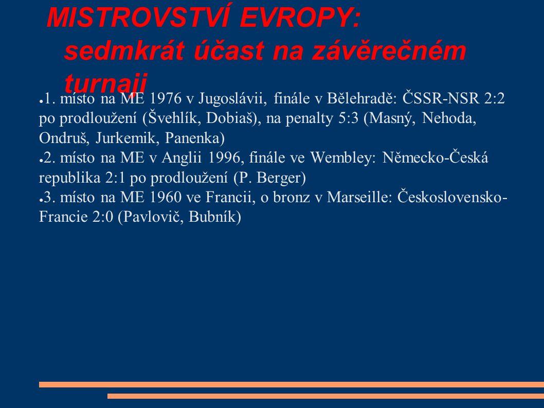 3.místo na ME 1980 v Itálii, o bronz v Neapoli: ČSSR-Itálie 1:1 (Jurkemik), na penalty 9:8.