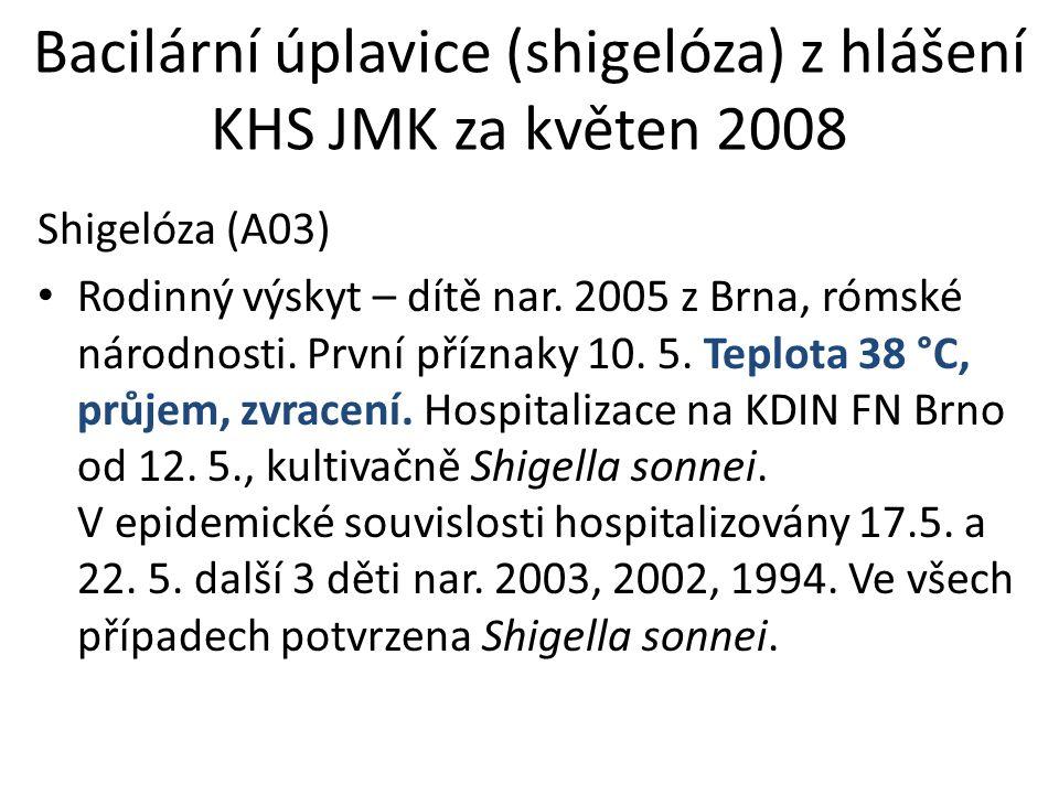 Bacilární úplavice (shigelóza) z hlášení KHS JMK za květen 2008 Shigelóza (A03) Rodinný výskyt – dítě nar.