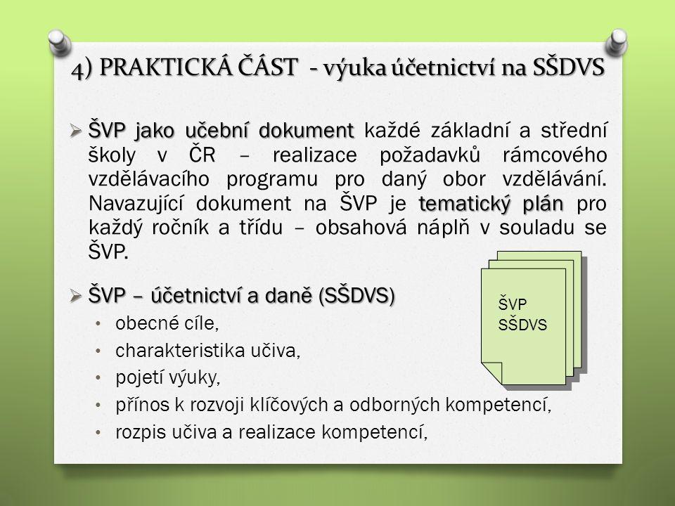 4) PRAKTICKÁ ČÁST - výuka účetnictví na SŠDVS  ŠVP jako učební dokument tematický plán  ŠVP jako učební dokument každé základní a střední školy v ČR – realizace požadavků rámcového vzdělávacího programu pro daný obor vzdělávání.
