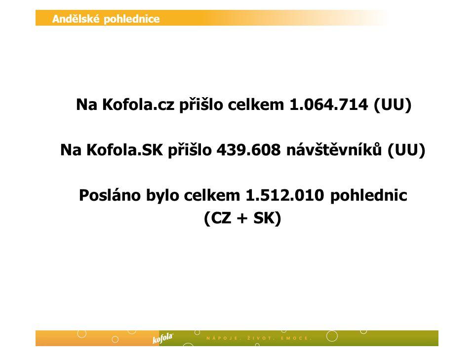Andělské pohlednice Na Kofola.cz přišlo celkem 1.064.714 (UU) Na Kofola.SK přišlo 439.608 návštěvníků (UU) Posláno bylo celkem 1.512.010 pohlednic (CZ + SK)