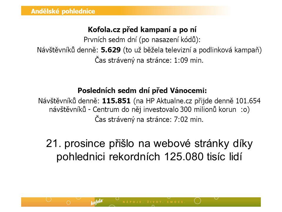 Andělské pohlednice Kofola.cz před kampaní a po ní Prvních sedm dní (po nasazení kódů): Návštěvníků denně: 5.629 (to už běžela televizní a podlinková kampaň) Čas strávený na stránce: 1:09 min.
