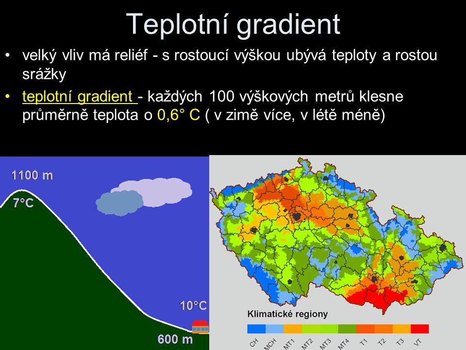 Teplotní gradient velký vliv má reliéf - s rostoucí výškou ubývá teploty a rostou srážky teplotní gradient - každých 100 výškových metrů klesne průměrně teplota o 0,6° C ( v zimě více, v létě méně)