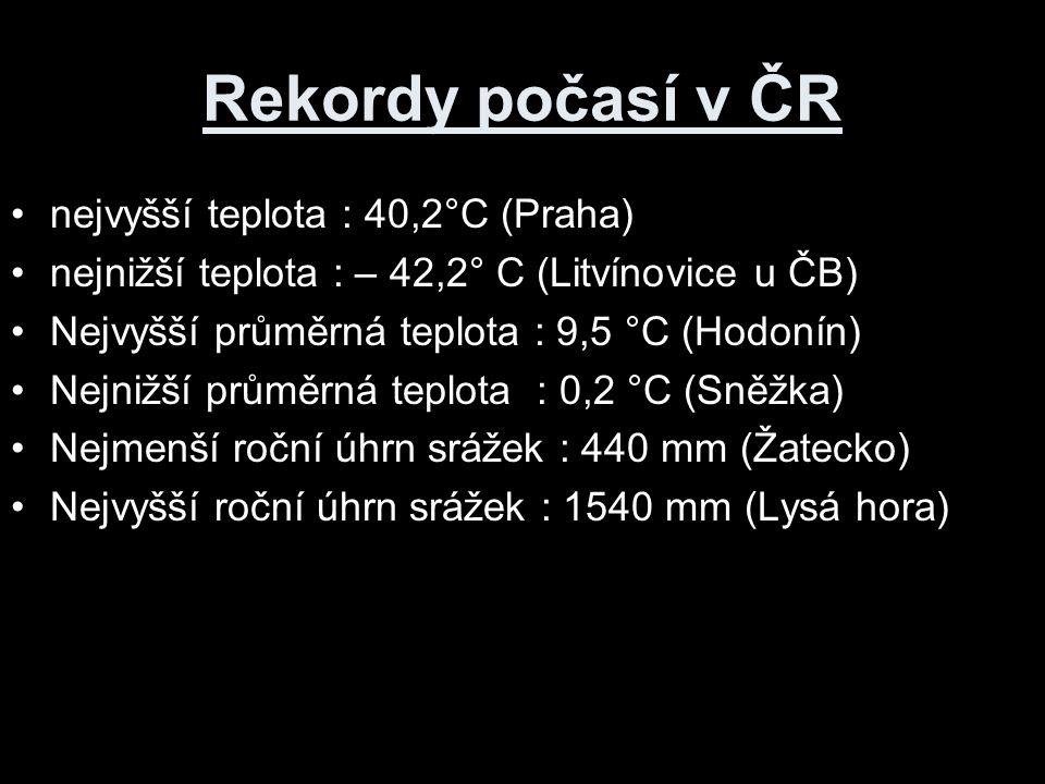 Rekordy počasí v ČR nejvyšší teplota : 40,2°C (Praha) nejnižší teplota : – 42,2° C (Litvínovice u ČB) Nejvyšší průměrná teplota : 9,5 °C (Hodonín) Nejnižší průměrná teplota : 0,2 °C (Sněžka) Nejmenší roční úhrn srážek : 440 mm (Žatecko) Nejvyšší roční úhrn srážek : 1540 mm (Lysá hora)