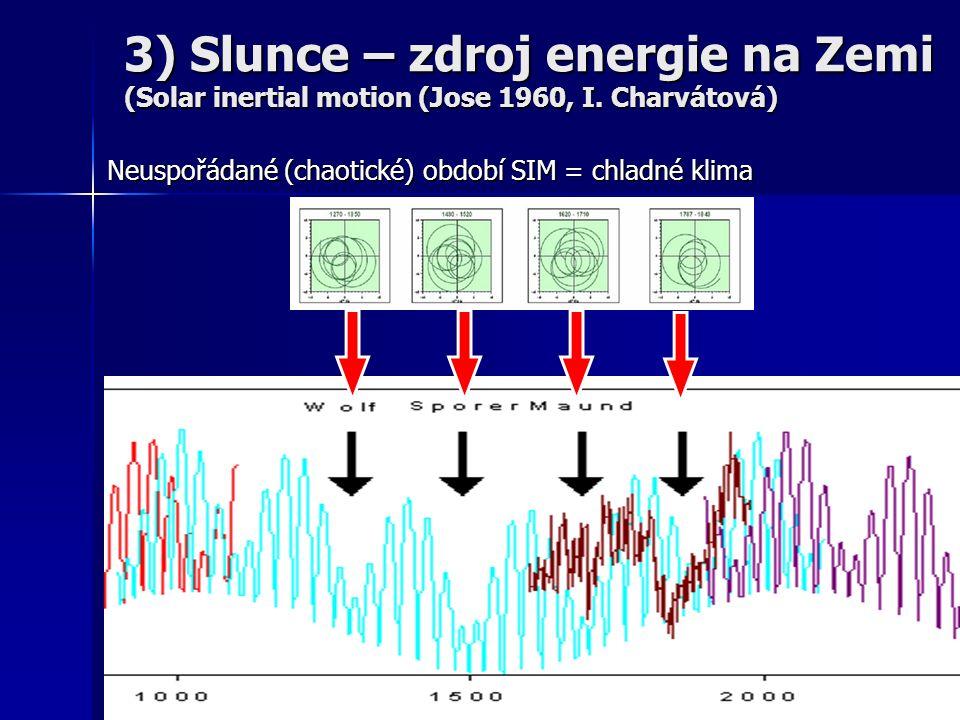 Neuspořádané (chaotické) období SIM = chladné klima 3) Slunce – zdroj energie na Zemi (Solar inertial motion (Jose 1960, I.