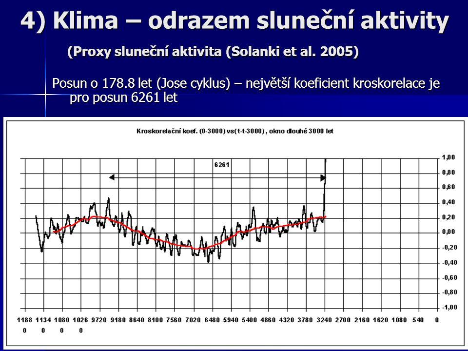 Posun o 178.8 let (Jose cyklus) – největší koeficient kroskorelace je pro posun 6261 let 4) Klima – odrazem sluneční aktivity (Proxy sluneční aktivita (Solanki et al.