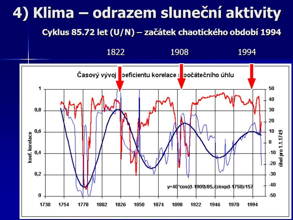 1822 19081994 1822 19081994 4) Klima – odrazem sluneční aktivity Cyklus 85.72 let (U/N) – začátek chaotického období 1994