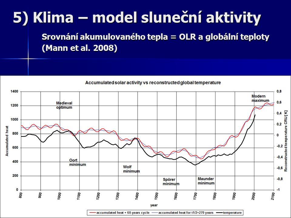5) Klima – model sluneční aktivity Srovnání akumulovaného tepla = OLR a globální teploty (Mann et al.