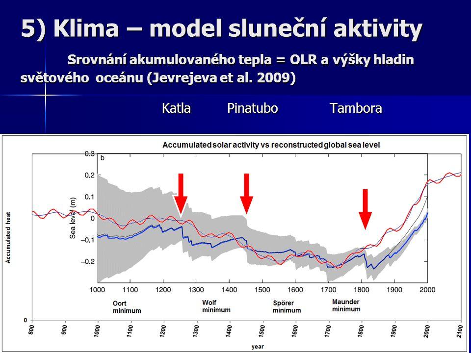 5) Klima – model sluneční aktivity Srovnání akumulovaného tepla = OLR a výšky hladin světového oceánu (Jevrejeva et al.